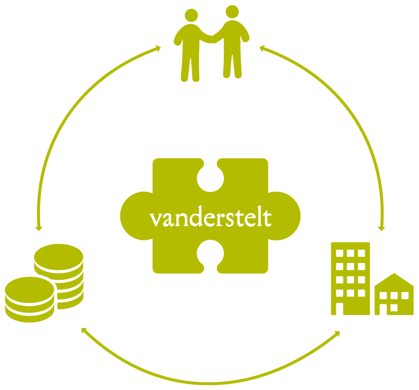 VANDERSTELT - Maatwerkoplossingen - Puzzelstukje